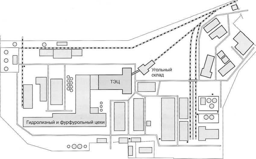 гидролизное производство на хакасском гидролизном заводе