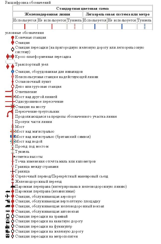 Расшифровка символов на схеме