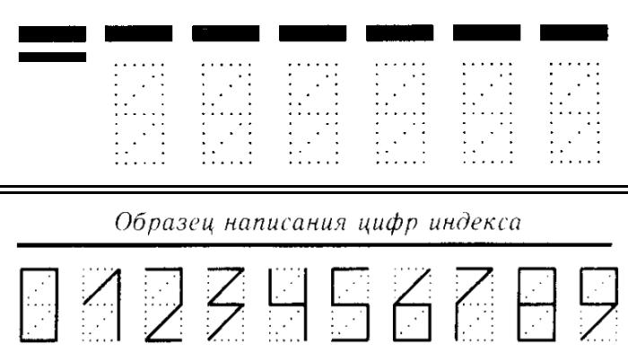 Почтовые индексы Москвы Справочник