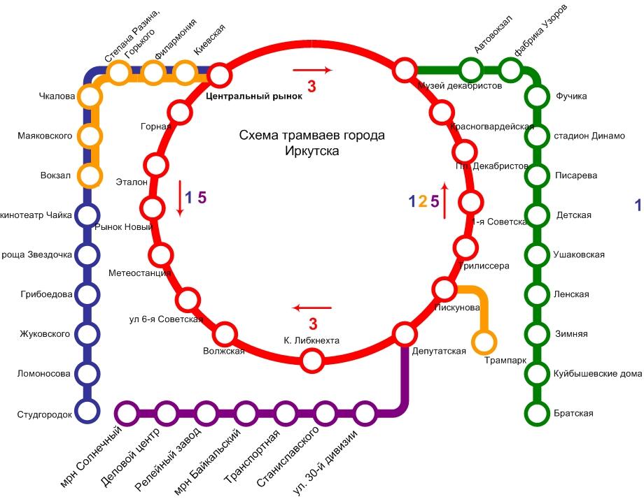 Маршрутная сеть трамвайных