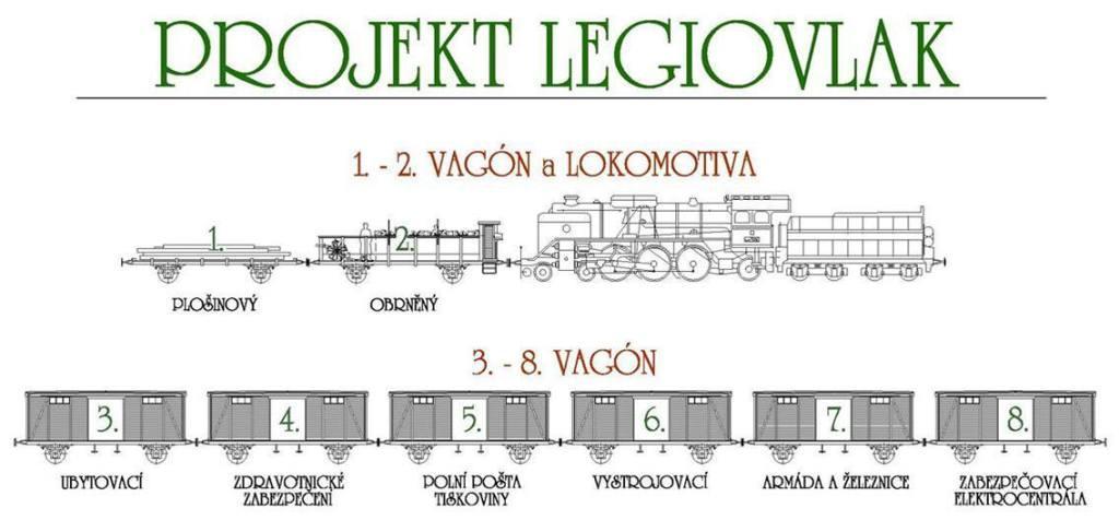 Устройство чешских бронепоездов