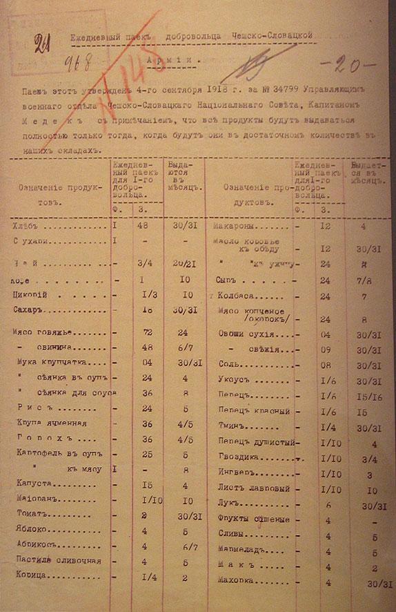 Справка о нормах выдачи ежедневного пайка добровольцам Чехословацкой армии. 4 сентября 1918г.