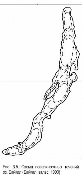Рис. 3.5. Схема поверхностных течений оз. Байкал (Байкал: атлас, 1993)