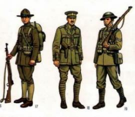 Форма одежды интервентов. 17 — американский солдат (пехота). 18 — английский старший лейтенант (пехота). 19 — английский капрал (пехота)