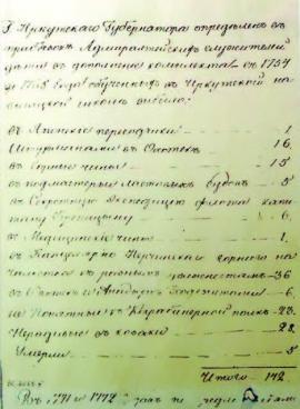 Распределительный лист Иркутской навигацкой школы. 1772 г. ИОКМ