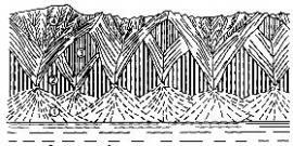 Рис. 2.6. Строение тектонического уступа: 1 – предгорный откос в виде системы слившихся конусов выноса, 2 – базальная фасета, 3 – антифасета, 4 – скальный бедленд в верховьях долины, прорезающей тектонический уступ (Мац и др., 2001)