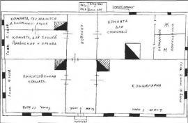 План дома уриковского волостного правления