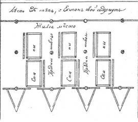 Часть плана внутреннего помещения фабрики