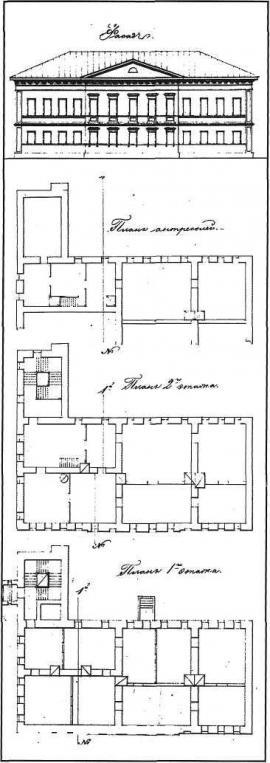 Чертеж каменного двухэтажного с антресолями дома, занятого окружным штабом. 1876 г.