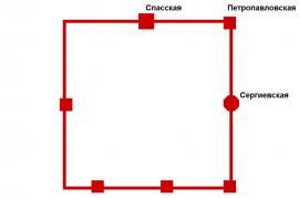 Схема Иркутского кремля